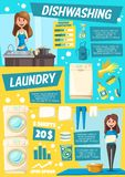 Laundry and dish washing home service, vector stock illustration