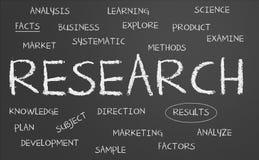 Lavagna con il concetto di ricerca Immagine Stock Libera da Diritti
