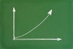 Lavagna con il diagramma di tendenza Immagini Stock