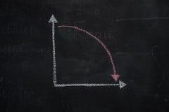 Lavagna con il grafico commerciale di finanza che mostra tendenza verso il basso fotografie stock