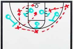 Lavagna del gioco di pallacanestro Fotografia Stock Libera da Diritti