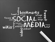 Lavagna - media sociali Fotografia Stock