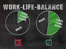 Lavori l'equilibrio di vita Fotografia Stock
