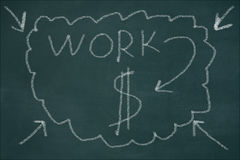 Lavoro al dollaro Immagine Stock