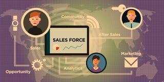 Lavoro di squadra del fondo del software di business intelligence immagine stock
