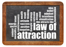 Law of attraction word cloud Royalty Free Stock Photo