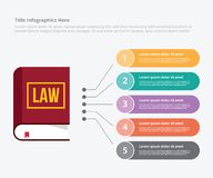 Law education learning infographic data template banner for information statistic - vector royalty free illustration