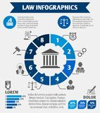 Law icons infographic Royalty Free Stock Photos
