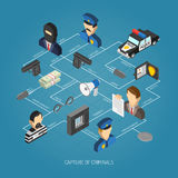 Law Isometric Concept Stock Images