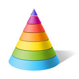 Layered cone Royalty Free Stock Photography