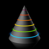 Layered cone Royalty Free Stock Photos
