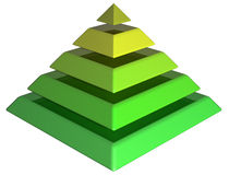 Layered Green Pyramid. Isolated illustration of a green layered pyramid Royalty Free Stock Photo