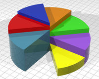 Layered pie chart Royalty Free Stock Photo