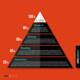 Layered pyramid chart diagram in flat style Stock Image