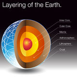 Layering of The Earth Stock Image