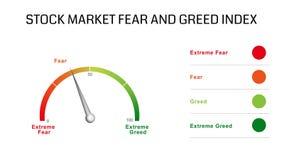 Lazo blanco 4K del indicador del miedo del sentimiento del mercado de acción stock de ilustración