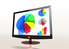 An LCD monitor with various charts on screen Royalty Free Stock Photography