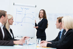 Líder de equipo que discute un diseño innovador Foto de archivo libre de regalías
