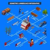 Leñador Infographics Isometric Layout ilustración del vector