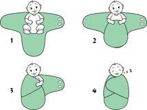 Le bébé enveloppent la couverture Instructions pour l'usage Images libres de droits