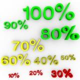 Le buone percentuali - le percentuali difettose Immagine Stock Libera da Diritti
