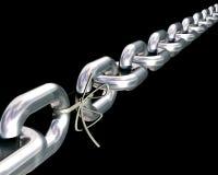 Le catene sono soltanto forti quanto il loro collegamento più debole. Immagini Stock Libere da Diritti