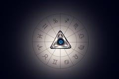 Le cercle de zodiaque avec l'astrologie chante images stock