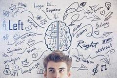 Le cerveau différent dégrossit concept image stock