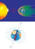 Le champ magnétique de la terre Image stock