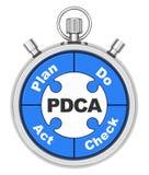 Le chronomètre de PDCA illustration stock
