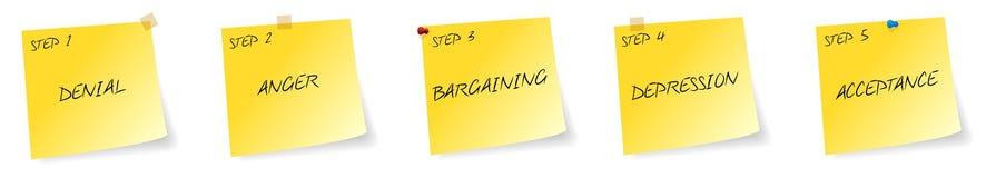 Le cinque fasi del dolore illustrazione di stock