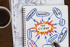 Le client Photo stock
