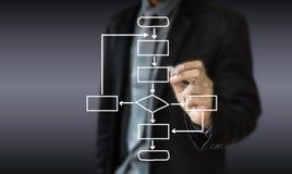 Le concept d'écriture d'homme d'affaires du processus d'affaires s'améliorent Images stock