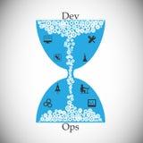 Le concept de DevOps, illustre le processus du développement et des opérations de logiciel Images libres de droits