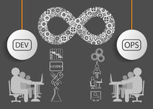 Le concept de DevOps, illustre le processus du développement et des opérations de logiciel Image stock