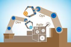 Le concept de DevOps, illustre le processus du développement et des opérations de logiciel Images stock