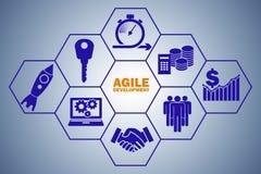 Le concept du développement de logiciel agile Image stock