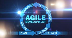 Le concept du développement de logiciel agile Photographie stock