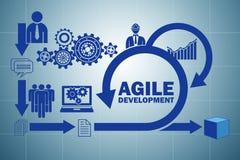Le concept du développement de logiciel agile Images stock