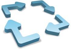 Le contrôle de processus industriel 4 3D réutilisent des flèches de cycle Images stock