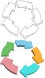 Le cycle Curvy de flèches réutilisent le dessin de couleurs Images libres de droits