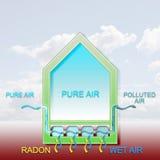 Le danger du gaz de radon dans nos maisons illustration de vecteur