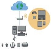 Le diagramme de connexion à l'Internet, contient le routeur de Wi-Fi, perso Photo stock