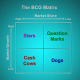 Le diagramme de matrice de BCG Photo libre de droits