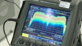 Le dispositif pour l'analyse du signal radio Ondes radio de signature banque de vidéos