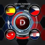 Le drapeau européen boutonne D Image stock