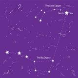 Le grandi e poche di Dipper costellazioni della stella polare, Priorità bassa celeste illustrazione vettoriale