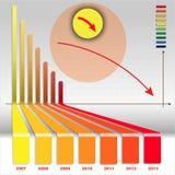 Le graphique d'histogramme aiment une cascade à écriture ligne par ligne avec le rouge vers le bas Images libres de droits