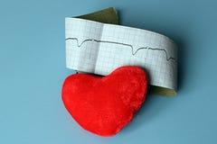 Le graphique et le coeur d'électrocardiogramme forment, rythme d'ekg, concep de médecine Photographie stock libre de droits