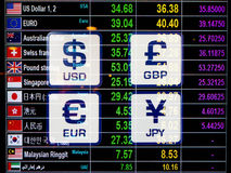 Le icone del mondo firma il tasso di cambio sul verro del visualizzatore digitale Fotografia Stock